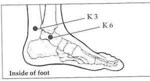inside-of-foot-pressure-points